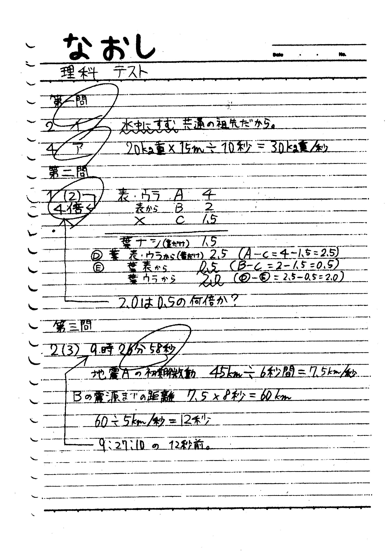 rei-note
