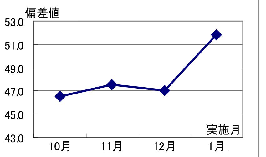 1204-p02-05