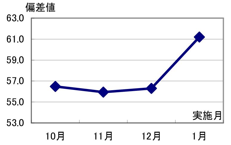 1204-p02-06